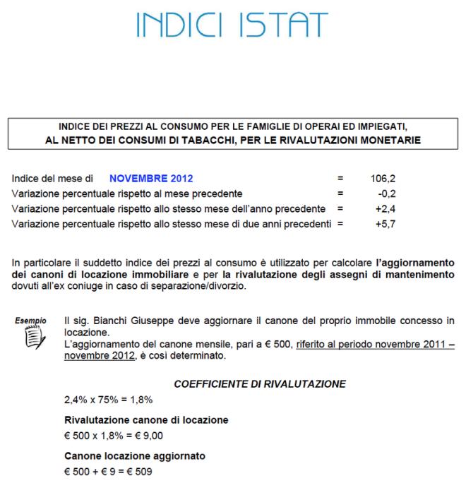 Indice ISTAT Novembre 2012